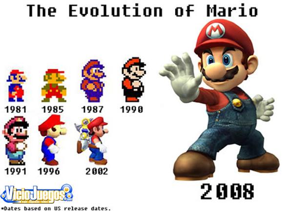 Imagenes De Mario Kart 64 Para Colorear - ARCHIDEV