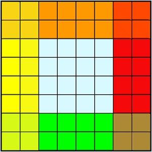 [Guía] El Feng-Shui Colores
