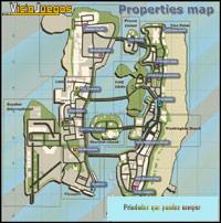 Posición de las propiedades que pueden adquirirse