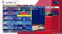 Imagen/captura de Juegos Olímpicos Tokio 2020 - El Videojuego Oficial para Xbox One