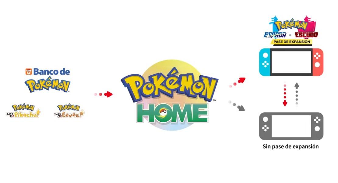Pokémon Home llegará el mes que viene